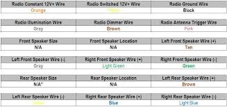 mitsubishi eclipse radio wiring diagram mitsubishi wiring diagrams