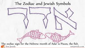 Colors Of The Zodiac by Surprise Signs Of The Zodiac Are Jewish Symbols Sew Jewish
