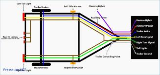 panel wiring guide free download diagrams wiring u2013 pressauto net