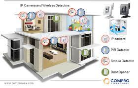 smart home solutions compro smart home solution at computex 2010 securityworldmarket com