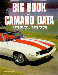 1967 to 1973 camaros for big book of camaro data 1967 1973