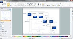 idef0 software idef0 standard idef0 flowchart symbols idef