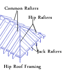 Hip Roof Design Calculator How To Frame A Hip Roof