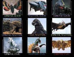 Godzilla Meme - godzilla alignment chart by baranguirus on deviantart