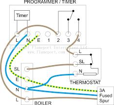 frost stat wiring diagram elvenlabs com
