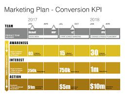 keynote marketing plan template mac download