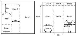 Bathroom Lights Zone 2 Glamorous 50 Bathroom Lights Zones Decorating Design Of Guide To