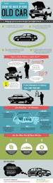 53 best car concepts images on pinterest cars infographics and