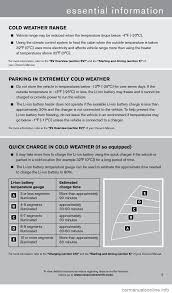 nissan leaf quick charge time nissan leaf 2013 1 g quick reference guide