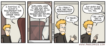 how to get that postdoc a retrosynthetic life
