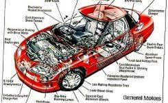 position of parts in body toyota corolla 2004 wiring inside 2003