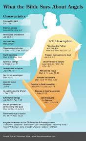 best 25 worship god ideas on faith in god quotes