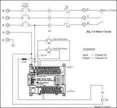 contoh rangkaian kontrol konvensional dan konversi ke plc wiring