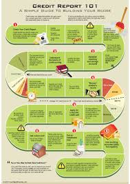 What Is An Infographic Resume Information Overload Try An Infographic To Lighten The Load
