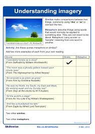 imagery worksheet lesupercoin printables worksheets