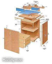 diy router table plans the family handyman