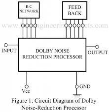 dolby noise reduction processor ic best engineering projects