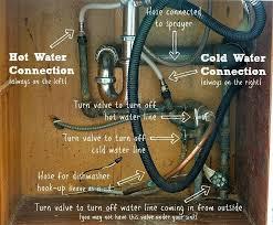 How To Fix Delta Kitchen Faucet Replacing A Kitchen Faucet U2013 Imindmap Us