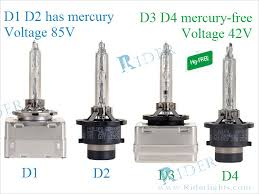 hid bulb types and identification d1s d1r d2s d2r d3s d3r d4s