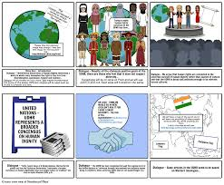 How To Make Your Own Flag Group 22 Storyboard Udhr Storyboard By Sarahrakoia