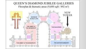 floor plan of westminster abbey about the galleries westminster abbey jubilee galleries