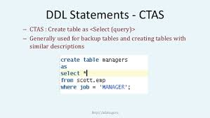 Create Table Oracle Sql Oracle Sql Ddl Statements