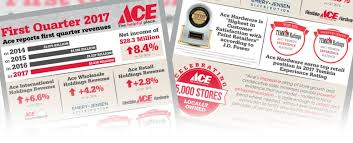 ace hardware annual report ace hardware reports first quarter 2017 results