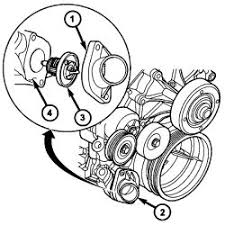 2002 dodge ram 4 7 engine 2004 dodge dakota 4 7 engine thermostat 2004 engine problems and