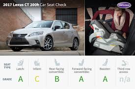 lexus convertible 2017 2017 lexus ct 200h car seat check news cars com
