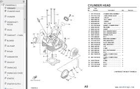 yamaha yfm400fwl u0026 yfm400fwlc 1999 parts catalogue pdf spare