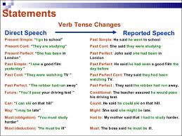 Intensive And Reflexive Pronouns Worksheet Statements Direct Speech Reported Speech English Language