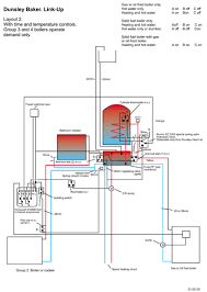 can i incorporate a multi fuel stove with an unvented water