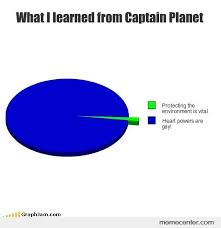 what i learned from captain planet by ben meme center