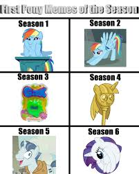 Mlp Memes - these are the memes that appeared first in each season my