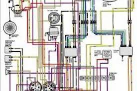 johnson outboard tach wiring diagram johnson outboard starting