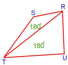 sum of angles of a quadrilateral find the measure of the missing