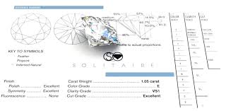 diamond clarity chart scale custom made jewellery engagement rings solitaire toronto
