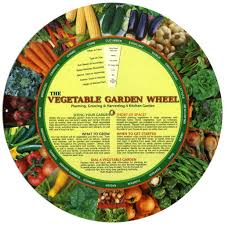 Shade Garden Vegetables by Speed Dial For Info On The Vegetable Garden Wheel Oregonlive Com