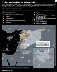 Likely Syrian Missile Targets In Google by Syria Comment Archives Chemical Weapons And Responses The