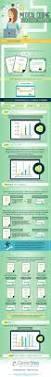 best 25 medical billing and coding ideas on pinterest medical