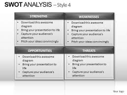powerpoint templates teamwork swot analysis ppt presentation