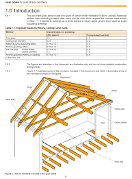 rafter spacing lvl beam span table bookshop trada all about wood and