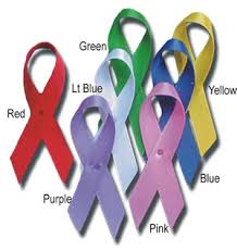 ribbon color ribbon color meanings