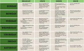 good cholesterol testosterone diet meal plan 3 weeks good
