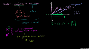 vector intro for linear algebra video khan academy