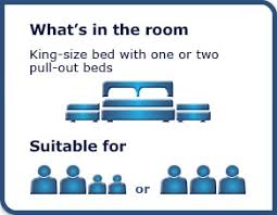 Travelodge Refurb  Set  Family Room DSPN - Travelodge london family room