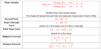 coordinate geometry solutions examples games questions videos