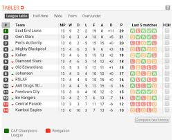 b premier league table sierra leone footballers abroad sierra leone sports news sierra