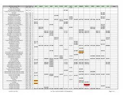 Wedding Expense Spreadsheet Easy To Use Timeline Template Timeline Spreadsheet Template Time