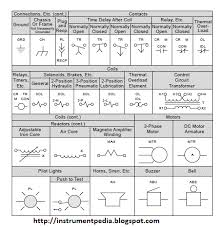 how to read electrical relay diagram standard symbols used for
